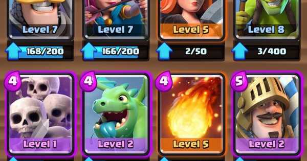 Best Beginner Deck (Arena 1 to 5) | Clash Royale Tactics Guide