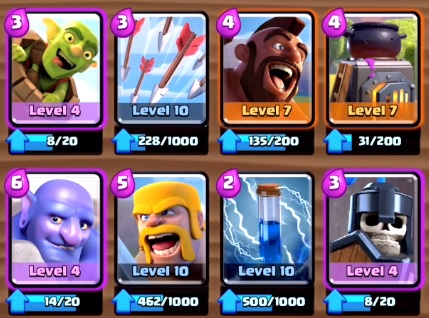 How to play the Bowler | Clash Royale Tactics Guide